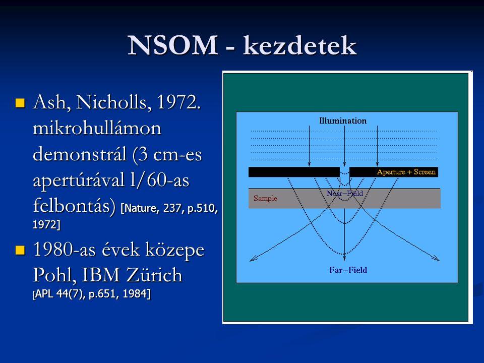 NSOM - kezdetek Ash, Nicholls, 1972. mikrohullámon demonstrál (3 cm-es apertúrával l/60-as felbontás) [Nature, 237, p.510, 1972]